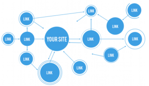 Link Building and Off Page SEO